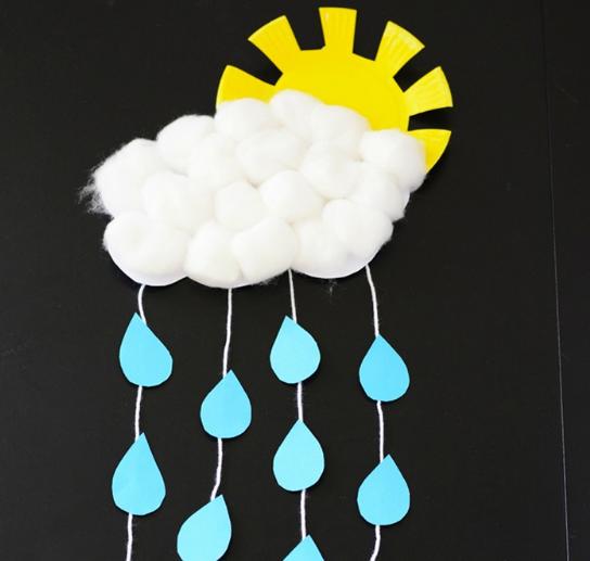 http://www.easypeasyandfun.com/wp-content/uploads/2017/01/Rain-Cloud-Paper-Craft-1.jpg